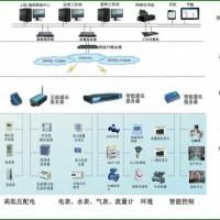 YK-PF-CO一氧化碳传感器和空气质量监测系统通讯方式